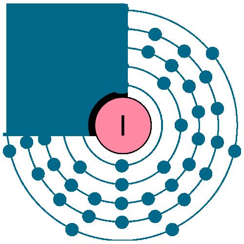 Iodine electron configuration