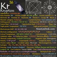 Krypton Kr (Element 36) of Periodic Table