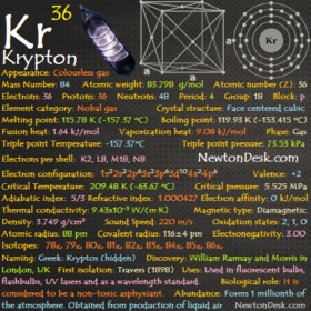Krypton Kr (Element 36) of Periodic Table