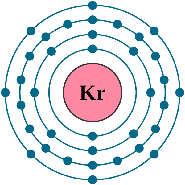 Krypton electron configuration