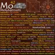 Molybdenum Mo (Element 42) of Periodic Table