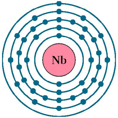 Niobium electron configuration