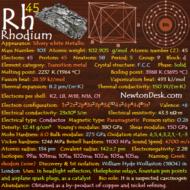 Rhodium Rh (Element 45) of Periodic Table
