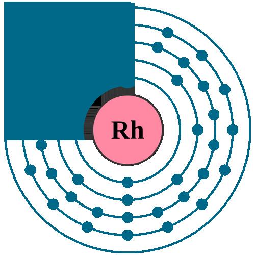 Rhodium electron configuration