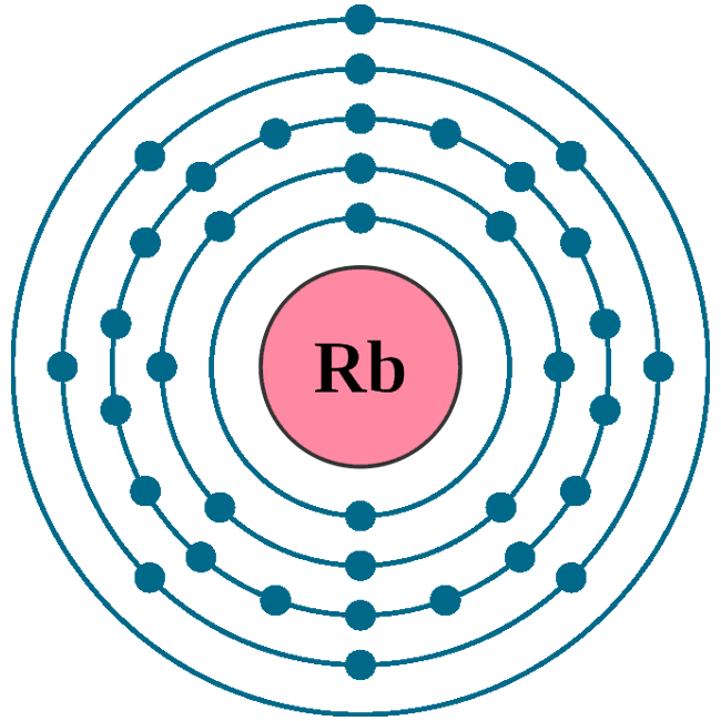 Rubidium Rb Element 37 Of Periodic Table Elements Flashcards
