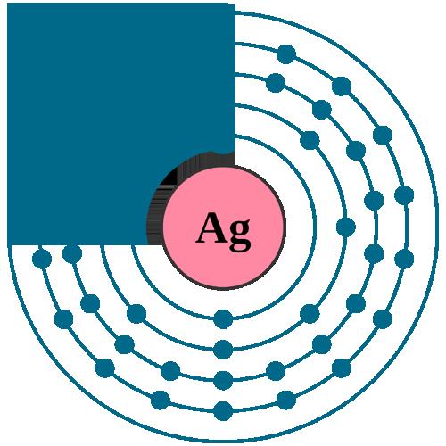 Silver electron configuration