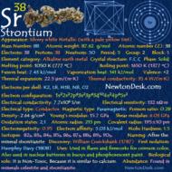 Strontium Sr (Element 38) of Periodic Table