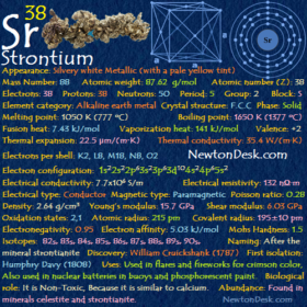 Strontium Sr (Element 38) of Periodic Table