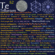 Tellurium Te (Element 52) of Periodic Table