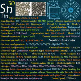 Tin Sn (Element 50) of Periodic Table
