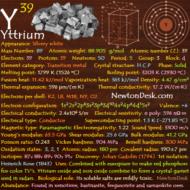 Yttrium Y (Element 39) of Periodic Table