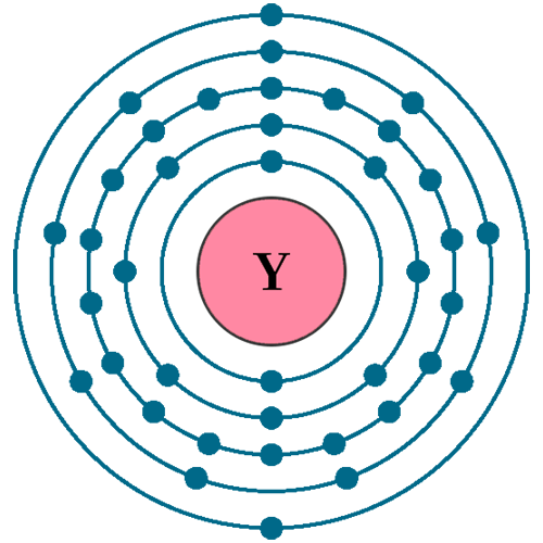 Yttrium electron configuration