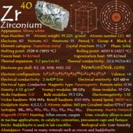 Zirconium Zr (Element 40) of Periodic Table