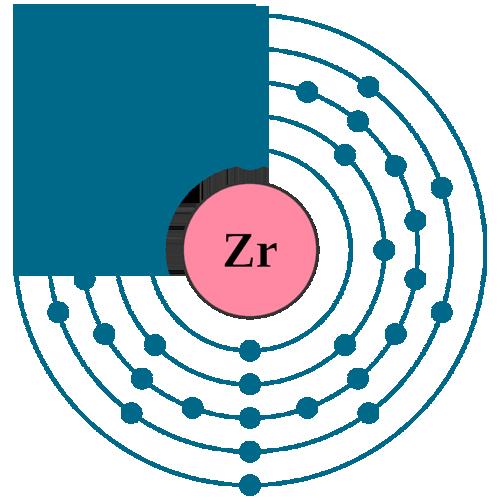 Electron Diagram Zirconium Protons Neutrons Diy Enthusiasts Wiring