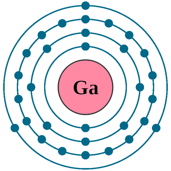 Gallium Ga Element 31 Of Periodic Table Element Flashcards