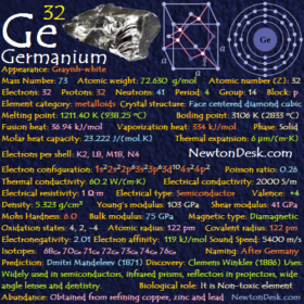 Germanium Ge (Element 32) of Periodic Table