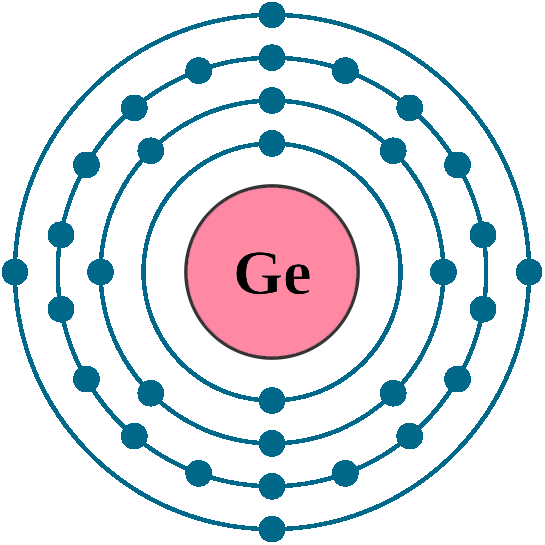 Germanium electron configuration