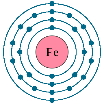 Iron electron configuration