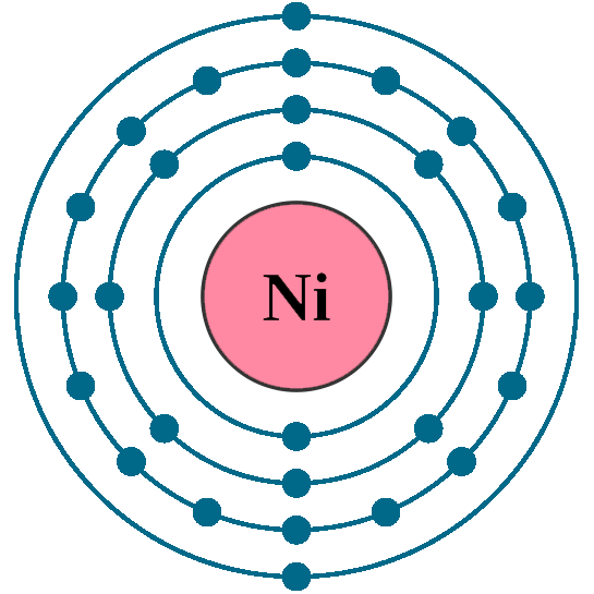 Nickel Ni Element 28 Of Periodic Table Elements Flashcards