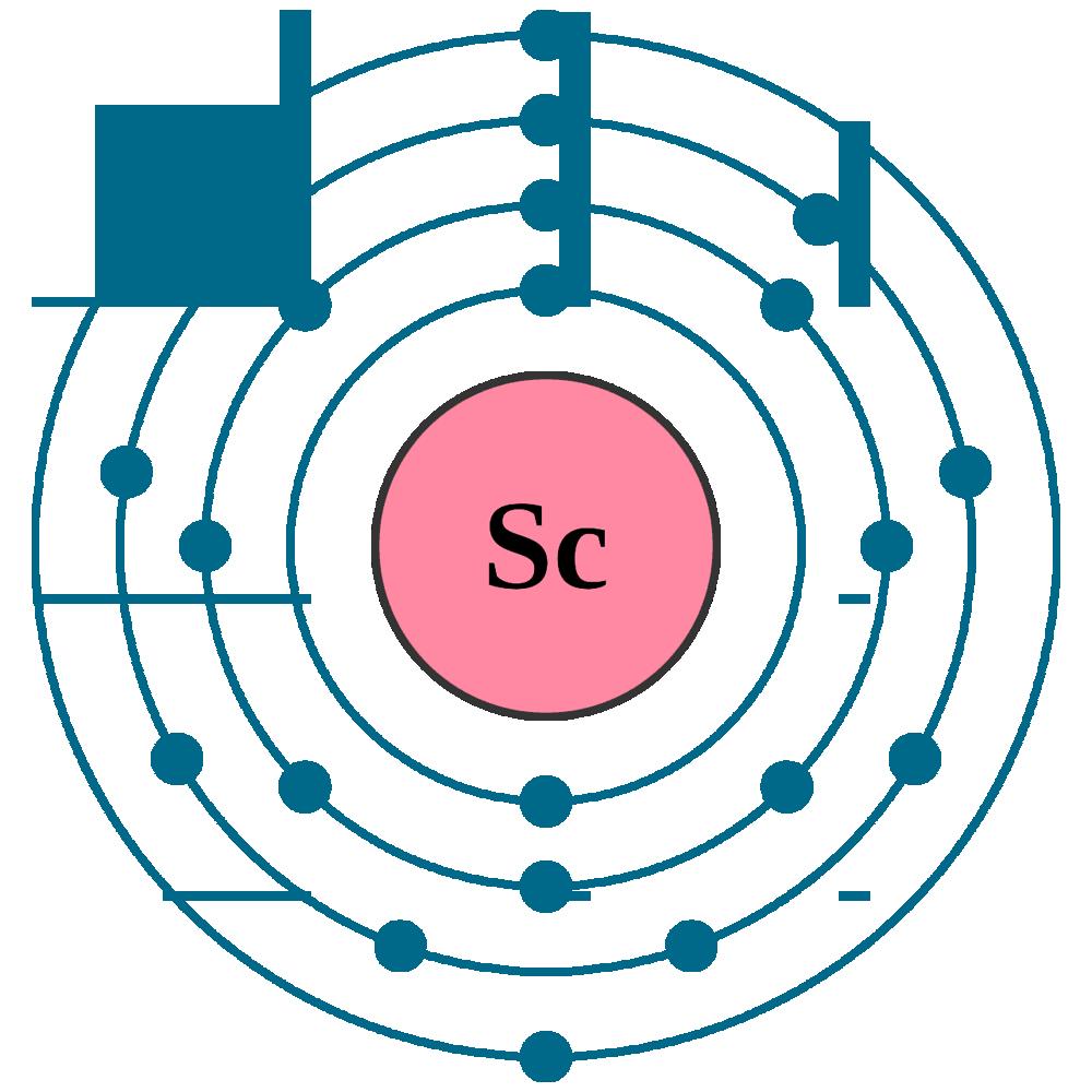 Scandium electron configuration