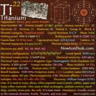Titanium Ti (Elements 22) of Periodic Table