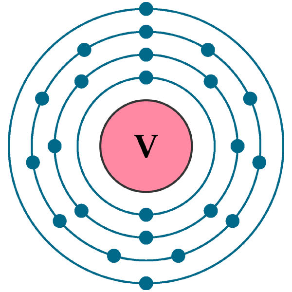 Vanadium electron configuration
