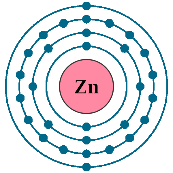 Zinc Zn Element 30 Of Periodic Table Elements Flashcards