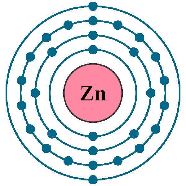 Zinc electron configuration
