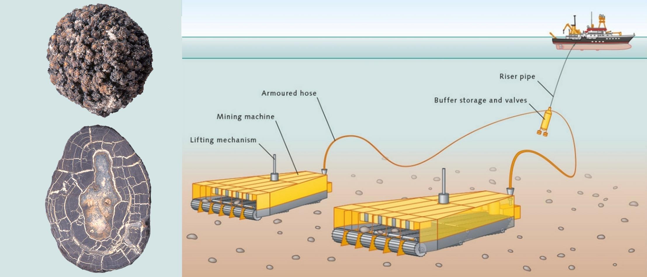 manganese nodule mining