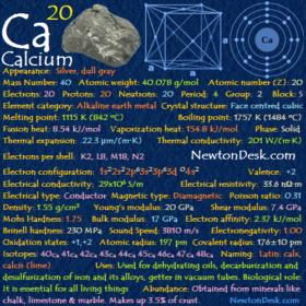 Calcium Ca (Element 20) of Periodic Table