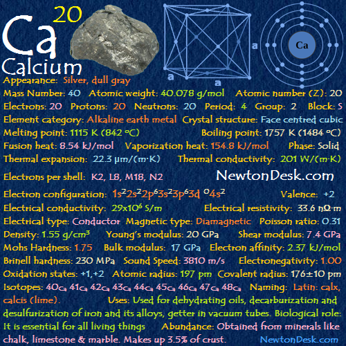 Calcium Ca (Element 20) of Periodic Table