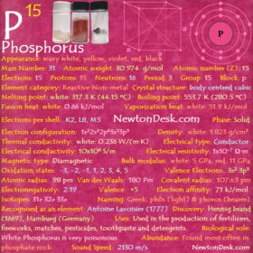 Phosphorus P (Element 15) of Periodic Table