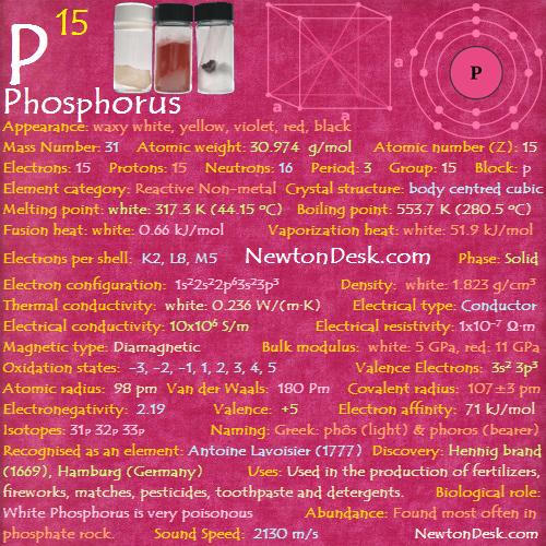 Phosphorus P (Element 15) of Periodic Table