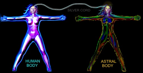 How To Astral Travel? Out of Body Experience | Astral Projection
