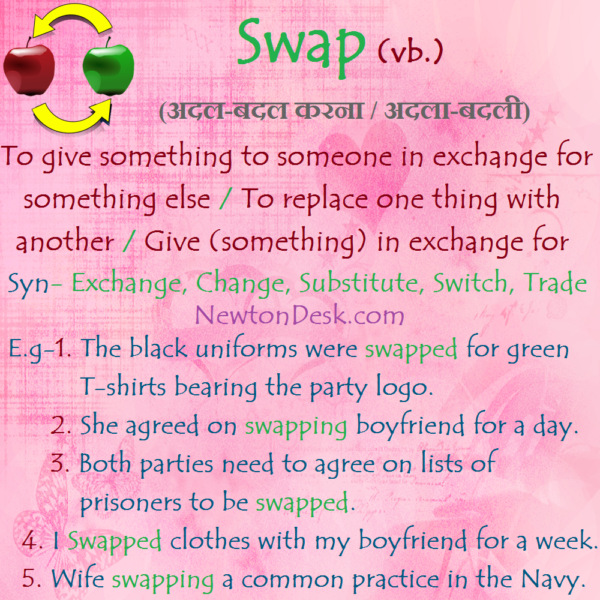 Swap – Give Something In Exchange