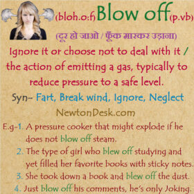 Blow Off Meaning – Ignore It Or Choose Not To Deal With It