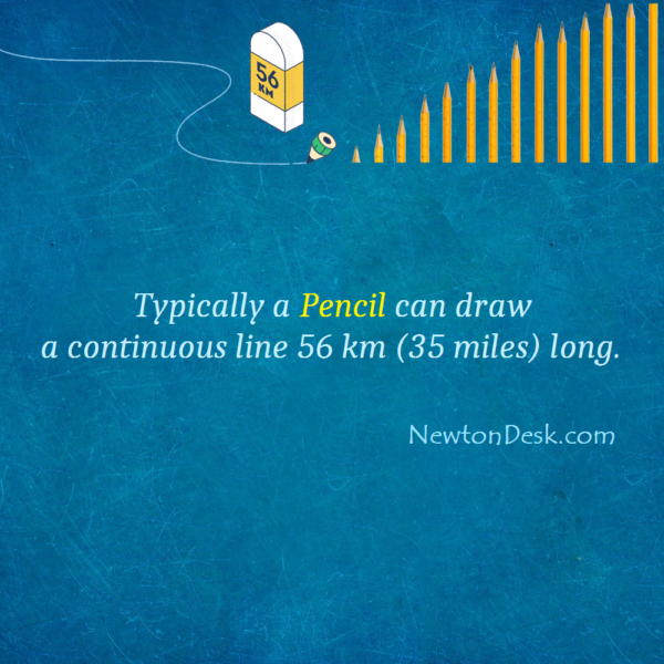 How Long Can A Pencil Write