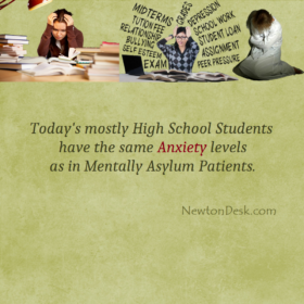 How Much Anxiety Level Of High School Students