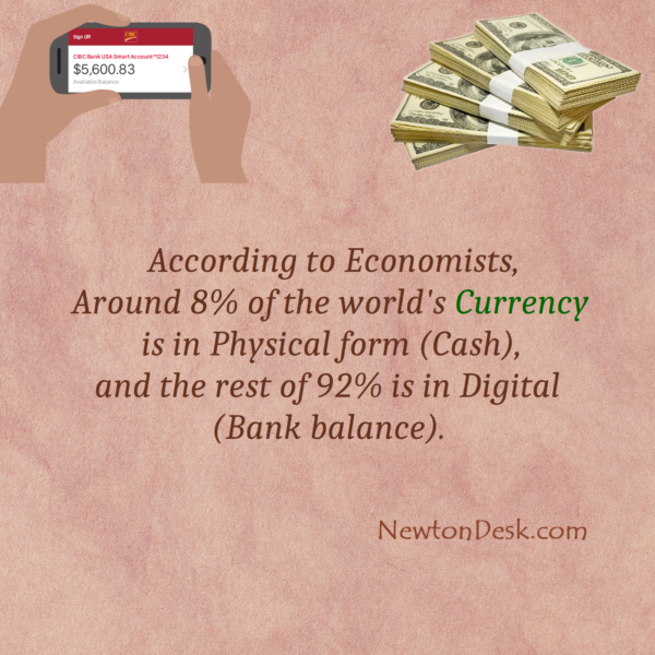 How Much Physical and Digital Currency Exist In The World