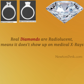 Is It Real Diamonds Show Up In X-ray?