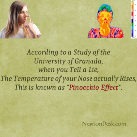 When You Tell A Lie, Your Nose Temperature Raises – Pinocchio Effect