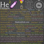 Helium He (Element 2) of Periodic Table