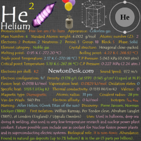 Helium He (Element 2) of Periodic Table