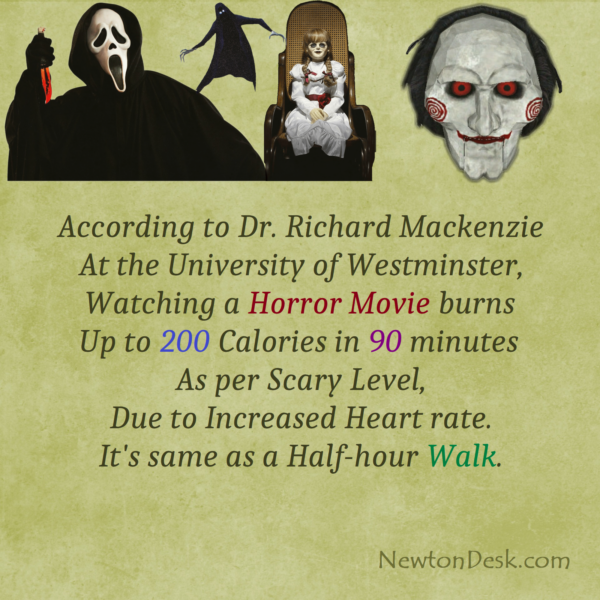 Is Really Watch Horror Movies Helps To Burn Calories?