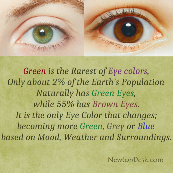 Why Green Eyes Color Is The Rarest In The World?