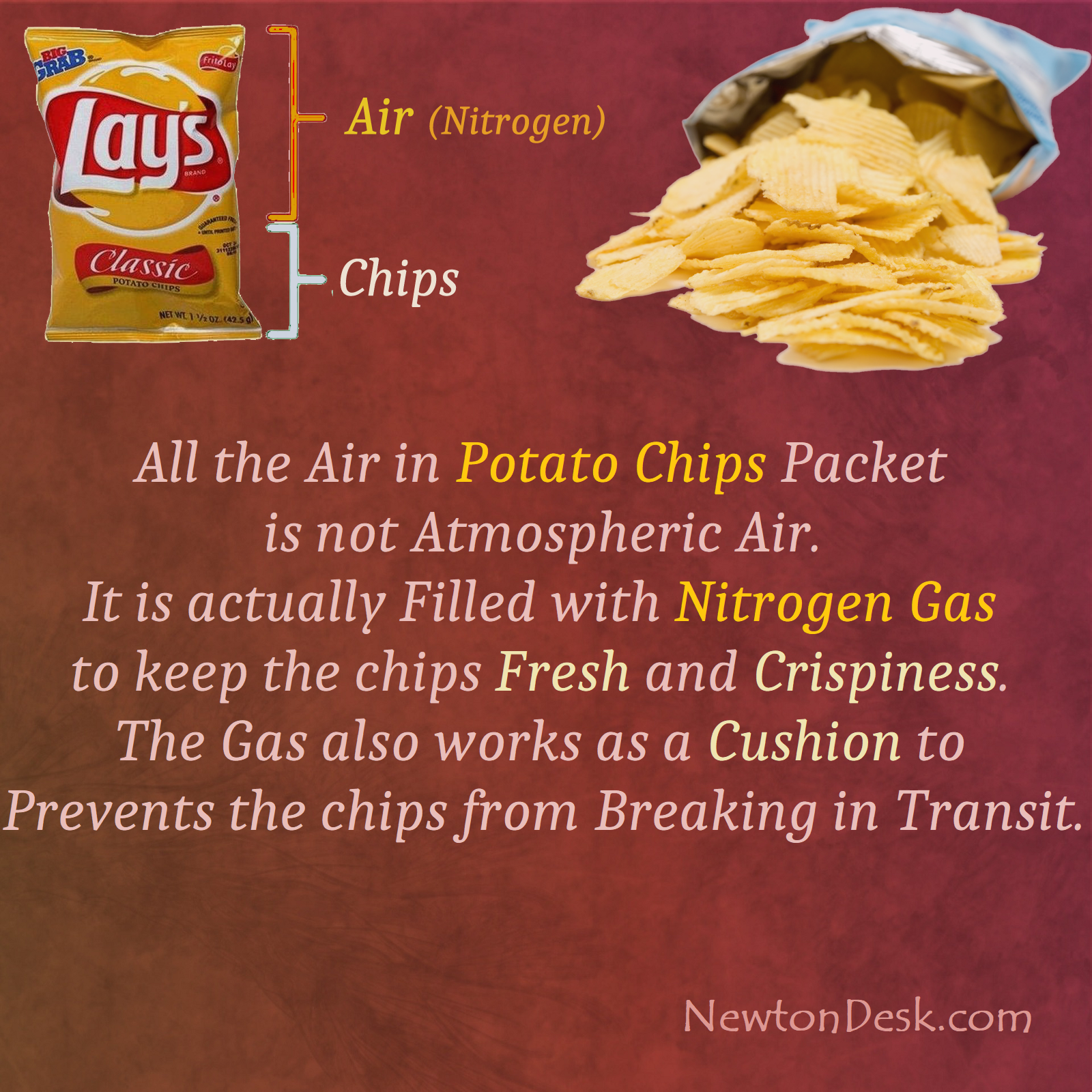 Why Air In Potato Chips packet Is Actually Nitrogen Gas