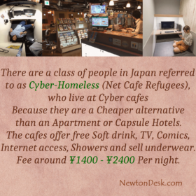 Capsule Hotels, Cyber or Internet Cafe To Cheap Stay In Tokyo Japan