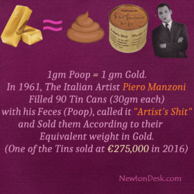 Piero Manzoni Sold His Feces (Poop) In Equivalent Weight of Gold