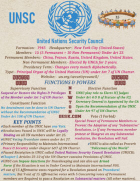 United Nations Security Council Resolution, Veto
