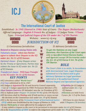 """ICJ The International Court of Justice or """"World Court"""""""